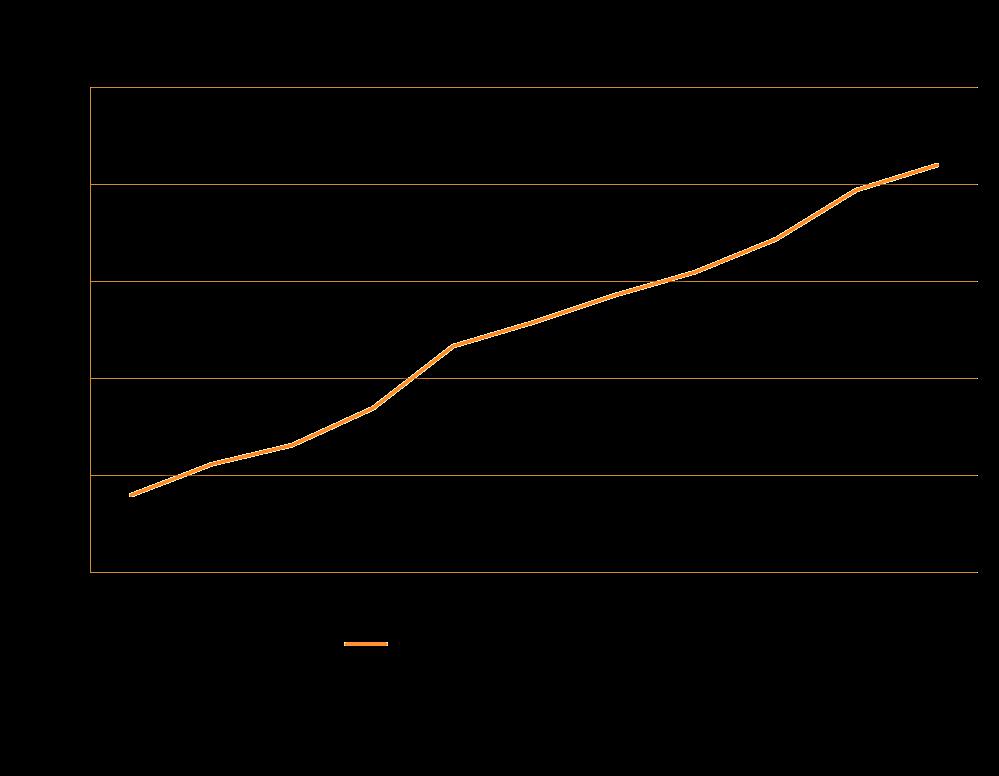 Economic paradox of Diaspora Remittances