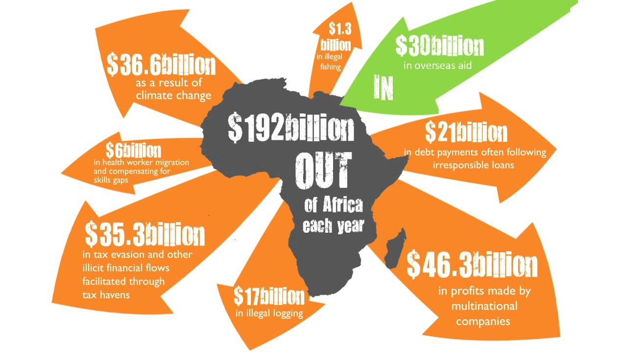 Increasing debt in Africa a cause for worry